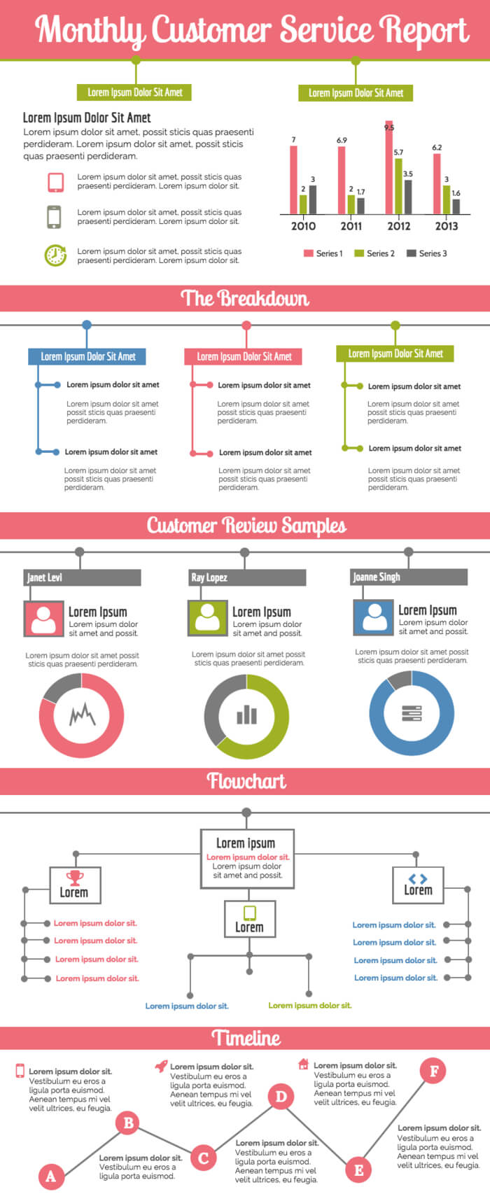 Monthly Customer Service Report Template - Venngage For Service Review Report Template
