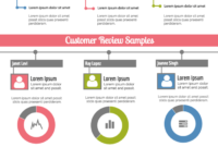 Monthly Customer Service Report Template – Venngage regarding Customer Contact Report Template