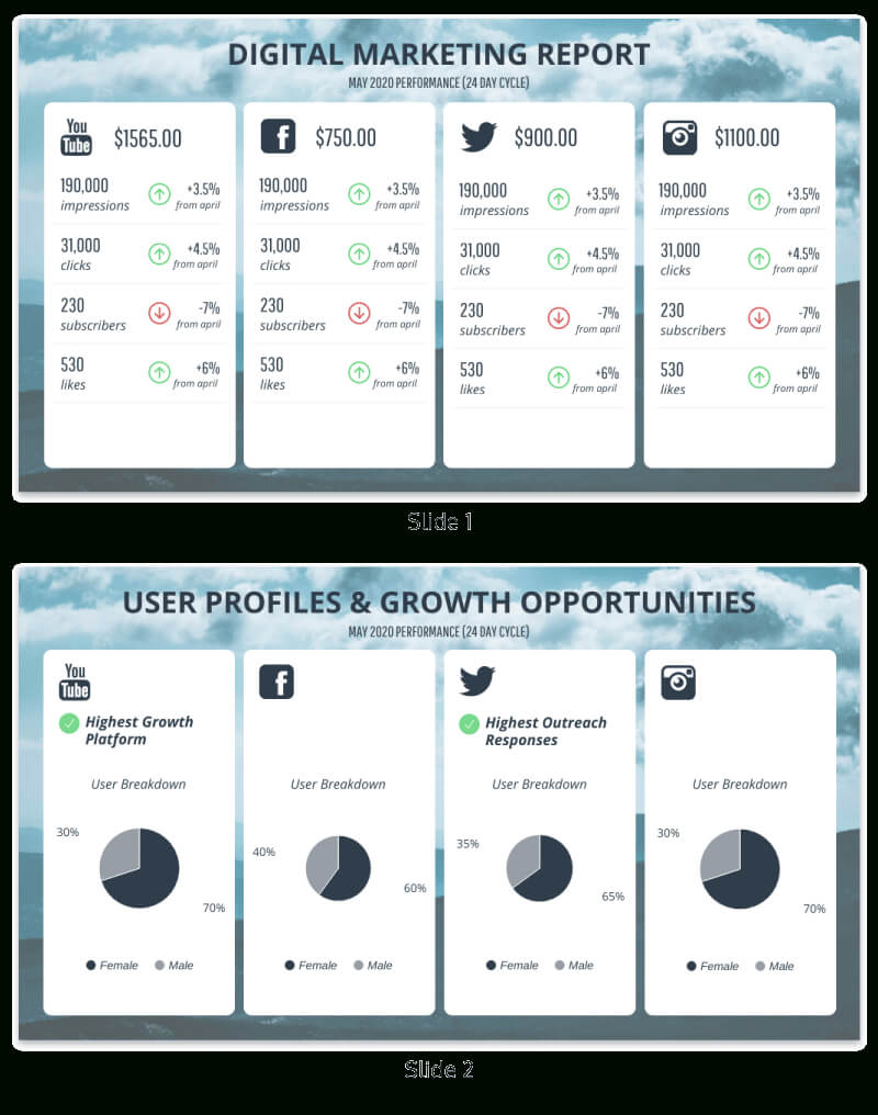 Monthly Social Media Report for Social Media Weekly Report Template