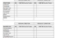 Move-In / Move-Out Inspection Pdf | Property Management inside Property Management Inspection Report Template