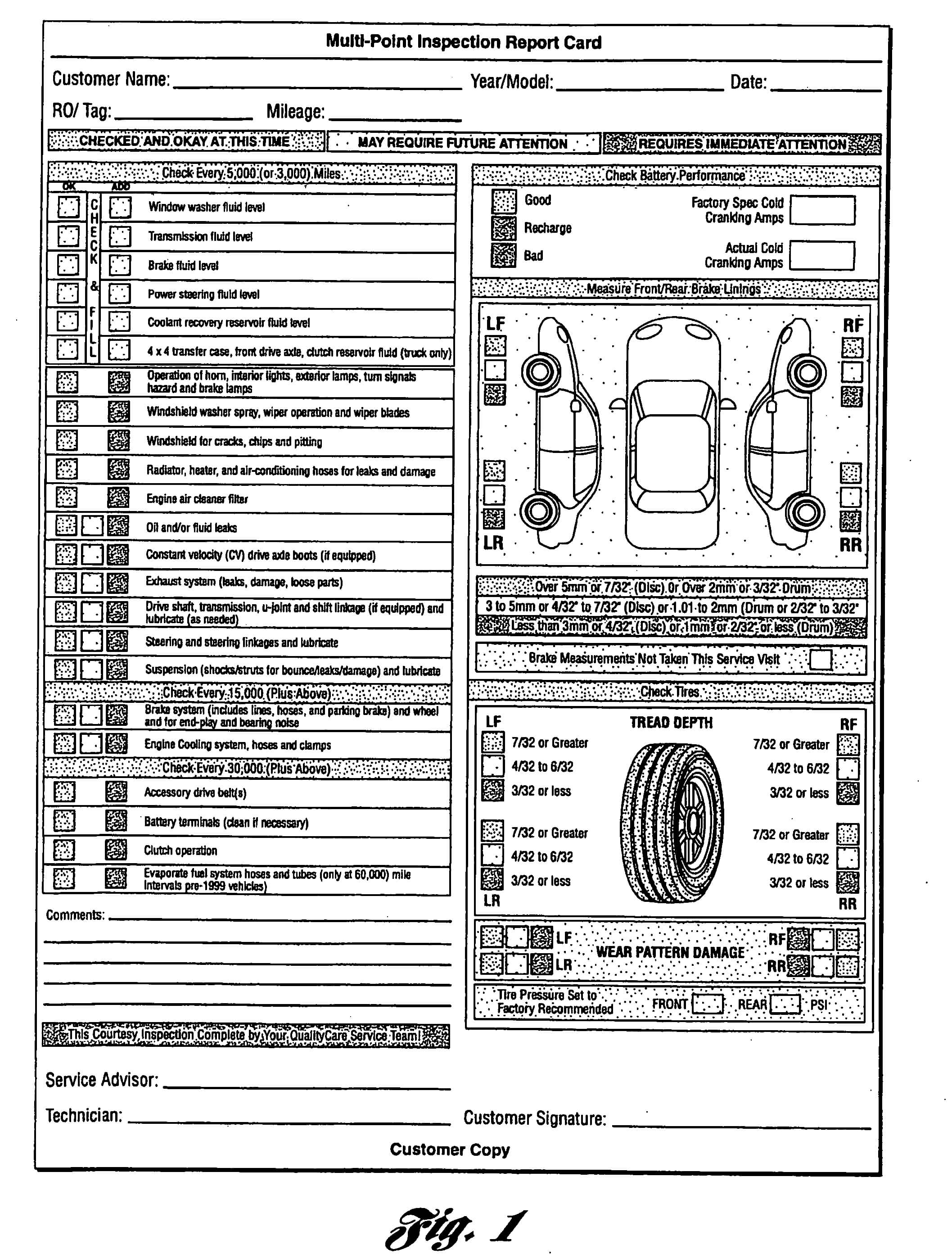 Multi Point Inspection Report Card As Recommendedford Intended For Vehicle Inspection Report Template