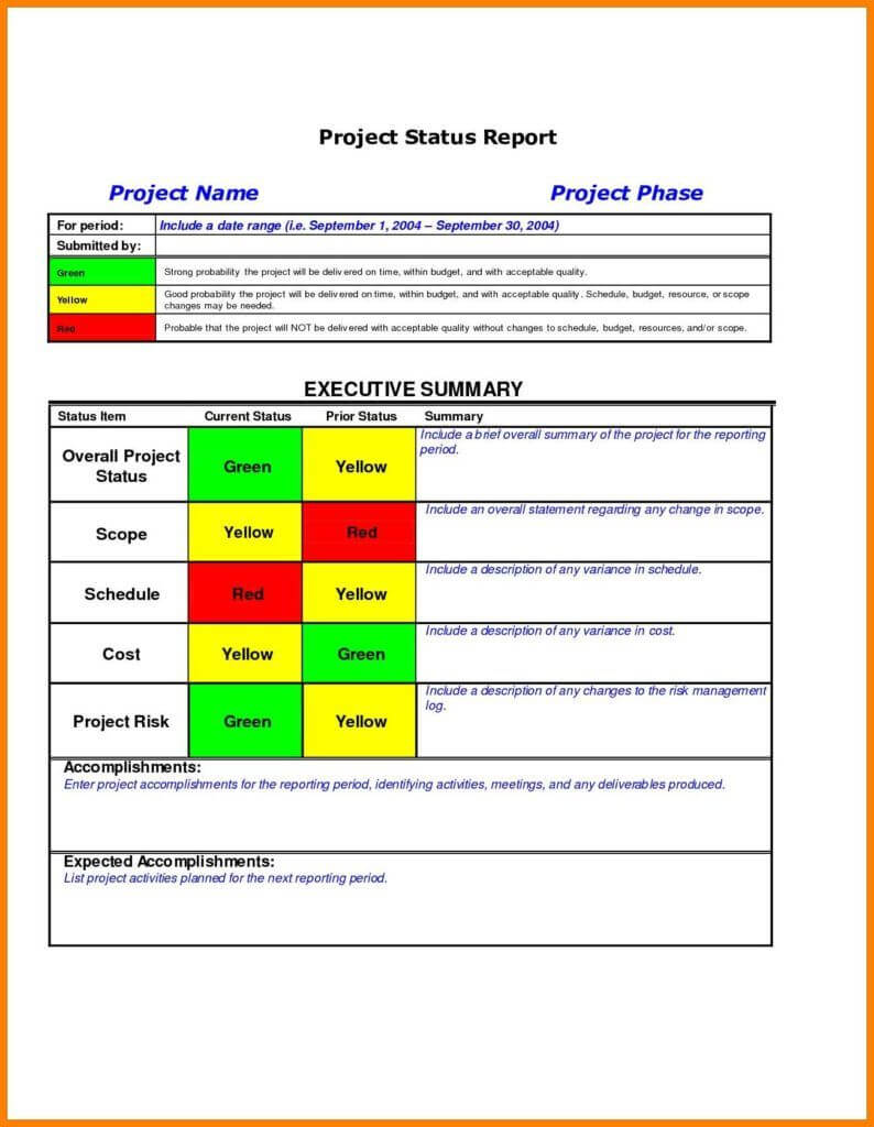 Multiple Project Dashboard Template Excel And Project in Weekly Status Report Template Excel