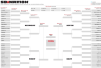 Ncaa Bracket 2013: Full Printable March Madness Bracket with regard to Blank March Madness Bracket Template