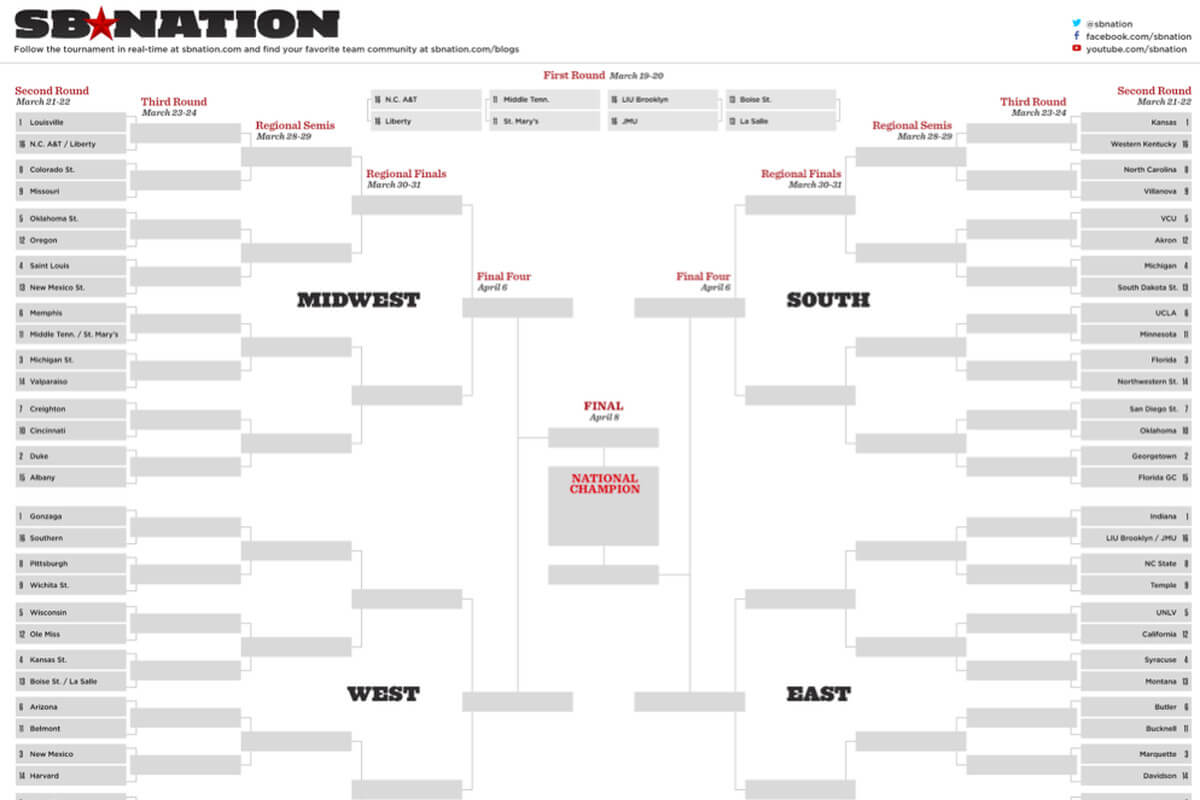 Ncaa Bracket 2013: Printable Bracket For March Madness pertaining to Blank Ncaa Bracket Template