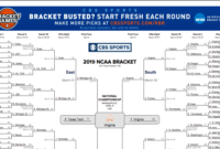 Ncaa Bracket 2019: Check Out How Virginia Was Able To Claim For Blank Ncaa Bracket Template