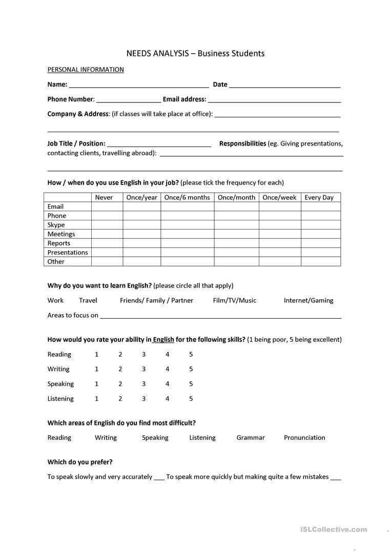 Needs Analysis Template - Business Students - English Esl throughout Training Needs Analysis Report Template