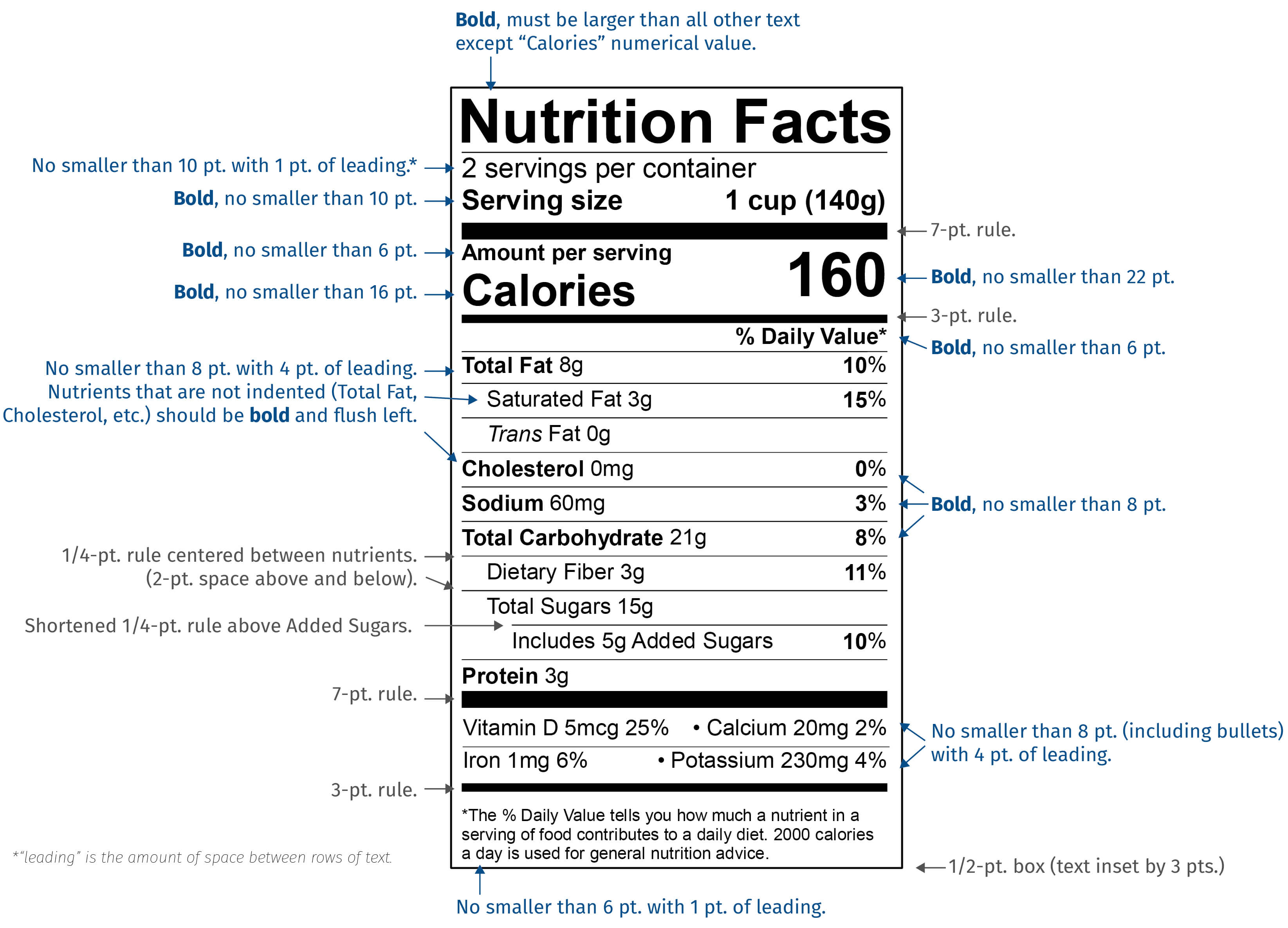 New Fda Nutrition Facts Label Font Style And Size | Esha intended for Nutrition Label Template Word