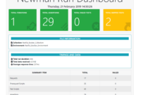 Newman-Reporter-Htmlextra – Npm within Html Report Template