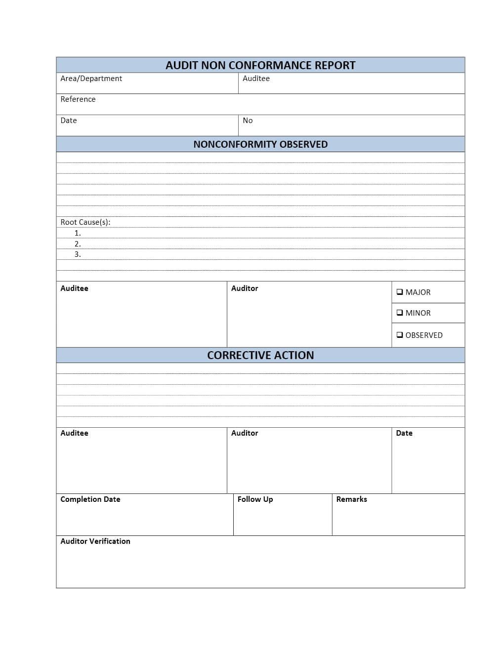 Non Conformance Report Form Template - Atlantaauctionco within Non Conformance Report Form Template
