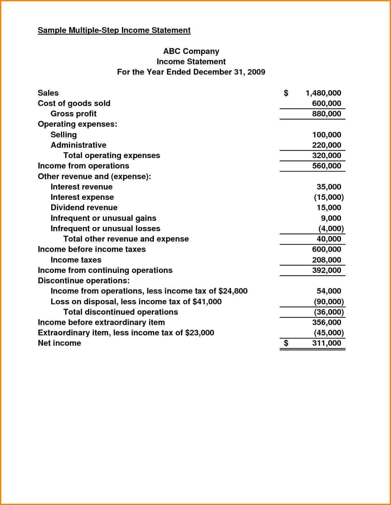 Nonprofit Financial Statements Template Report For Non Pertaining To Non Profit Monthly Financial Report Template