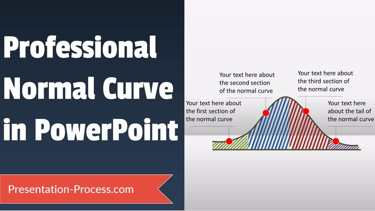 Normal Curve Tutorial In Powerpoint inside Powerpoint Bell Curve Template
