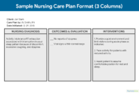 Nursing Care Plan (Ncp): Ultimate Guide And Database pertaining to Nursing Care Plan Template Word