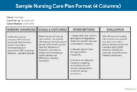 Nursing Care Plan (Ncp): Ultimate Guide And Database within Nursing Care Plan Template Word