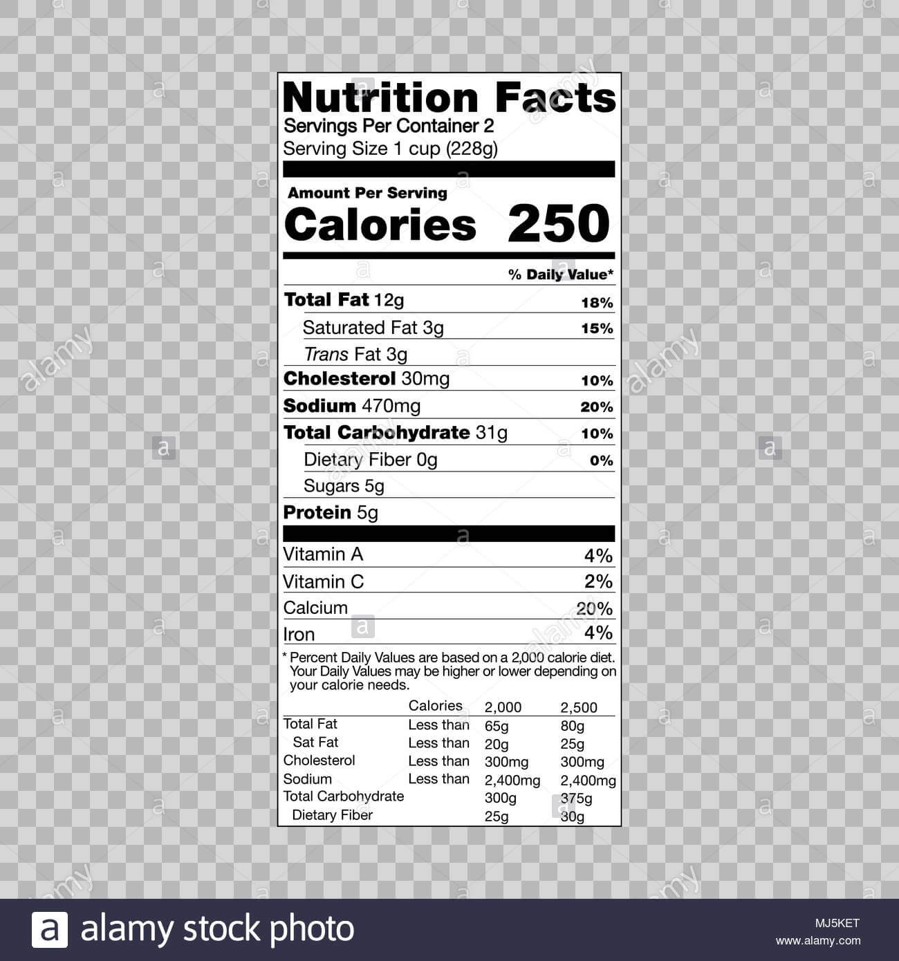 Nutrition Facts Information Template For Food Label Stock for Blank Food Label Template