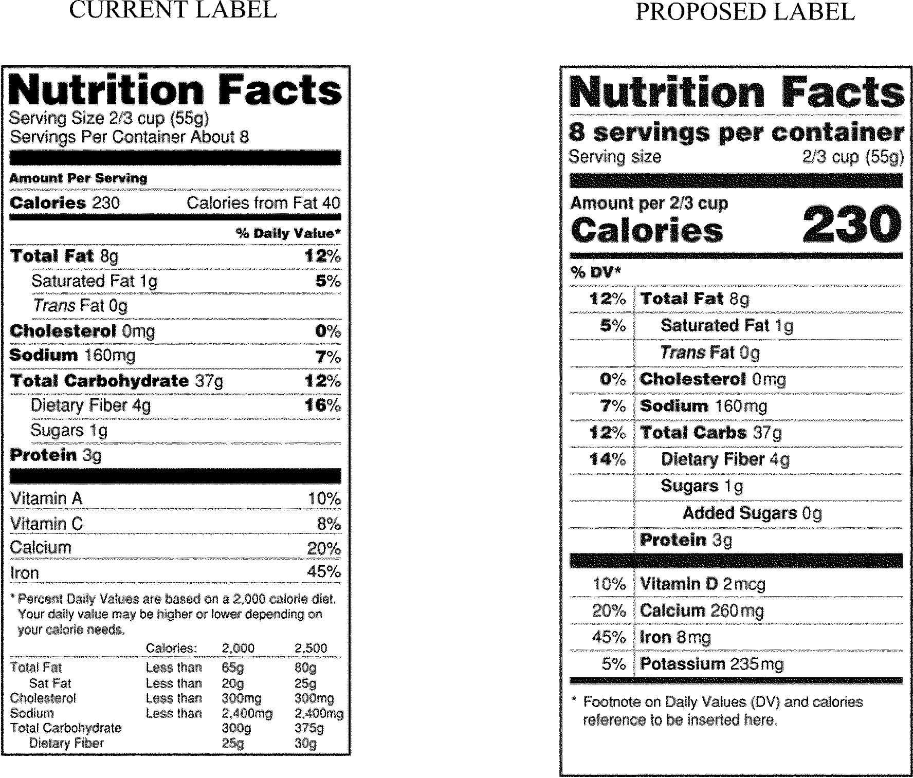 Nutrition Label Templates - Yupar.magdalene-Project intended for Blank Food Label Template