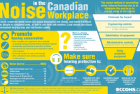 Ohs) Occupational Health & Safety Management System – Inx inside Health And Safety Board Report Template