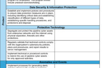 Oil And Gas Pipeline Security Reference Document – Oil And with Physical Security Risk Assessment Report Template