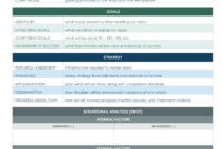 One Page Strategic Plan Excel Template | Strategic Planning pertaining to Strategic Management Report Template
