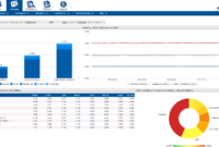 Online Portfolio Analysis Software | Statpro Pertaining To Liquidity Report Template