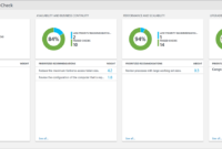 Optimize Your Sql Server Environment With Azure Monitor within Sql Server Health Check Report Template