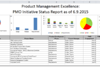 Oracle Accelerate For It Portfolio Management With Oracle within Portfolio Management Reporting Templates