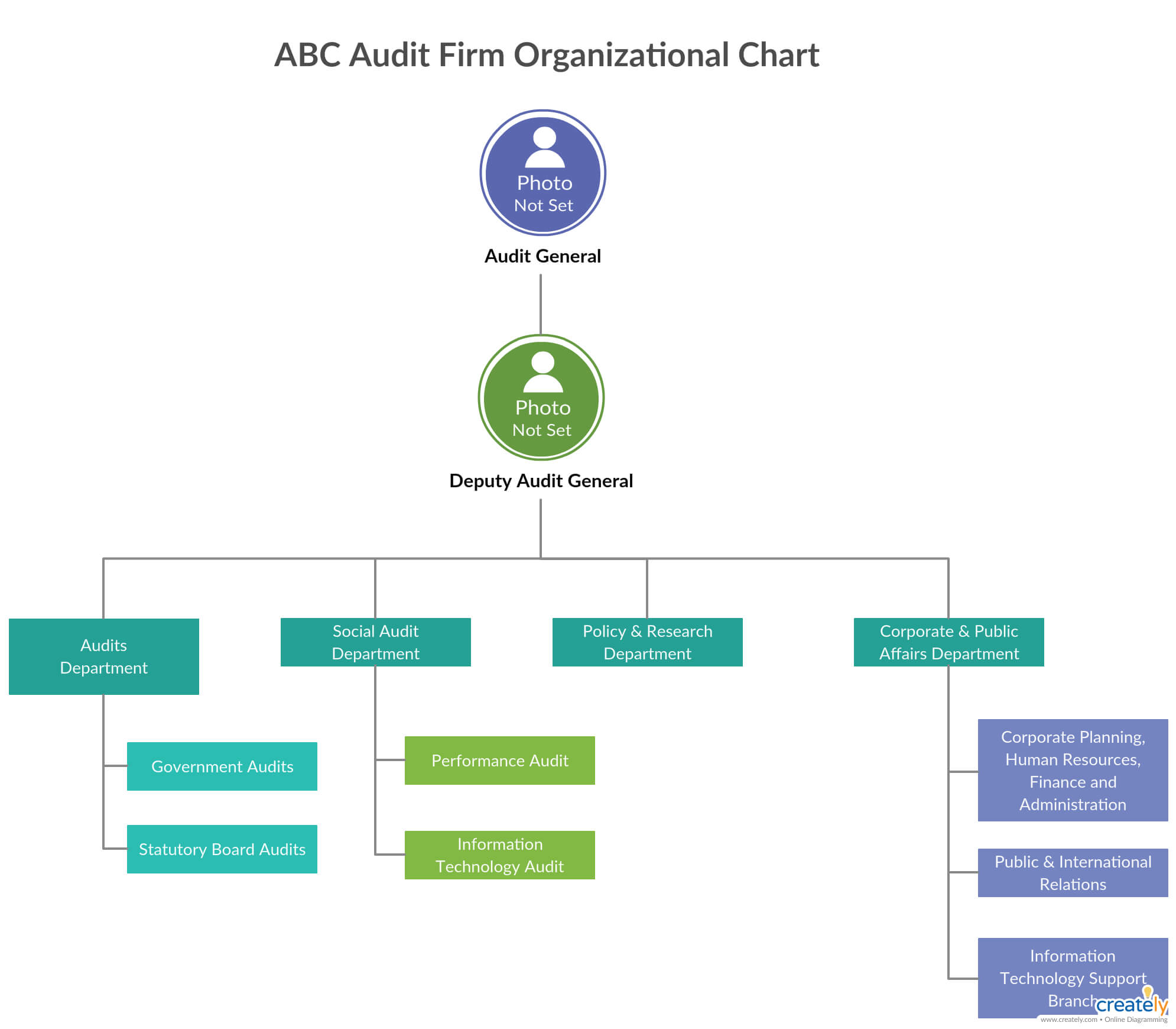 Org Chart For Company Audit - You Can Edit This Template And regarding Org Chart Word Template