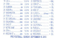 Parlay Bets In The Nfl regarding Football Betting Card Template