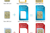 Pdf Micro Sim Template Tollebild For Sim Card Template Pdf