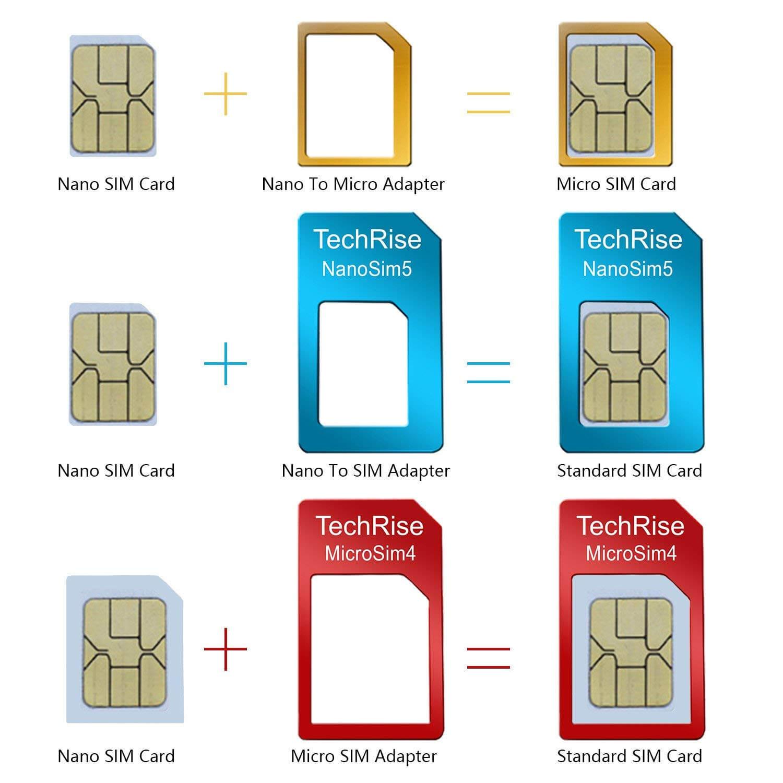 Pdf Micro Sim Template Tollebild for Sim Card Template Pdf