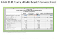 Performance Evaluation – Ppt Download pertaining to Flexible Budget Performance Report Template