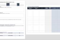 Performance Improvement Plan Templates   Smartsheet intended for Improvement Report Template