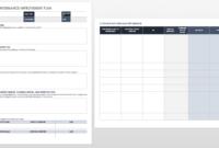 Performance Improvement Plan Templates | Smartsheet with Performance Improvement Plan Template Word