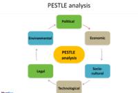 Pest Analysis Template – Free Powerpoint Templates pertaining to Pestel Analysis Template Word