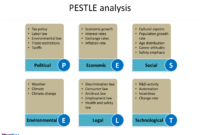 Pest Analysis Template – Free Powerpoint Templates with regard to Pestel Analysis Template Word
