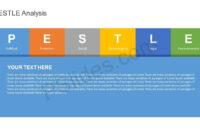 Pestle Analysis Powerpoint Template within Pestel Analysis Template Word