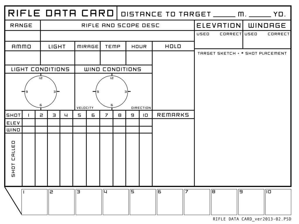 Pin On Target for Dope Card Template
