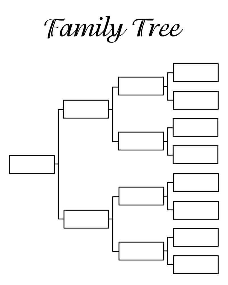 Pinfrench Idlife On Lumberton | Family Tree Maker for Blank Tree Diagram Template