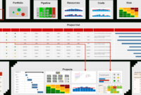 Pmo Reports For Project And Portfolio Management (Requirements) pertaining to Portfolio Management Reporting Templates