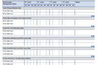 Pmp Task Calendar Template | Evaluation | Task Calendar throughout Ir Report Template