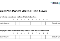 Post-Mortem Meeting Template And Tips | Teamgantt with regard to Autopsy Report Template