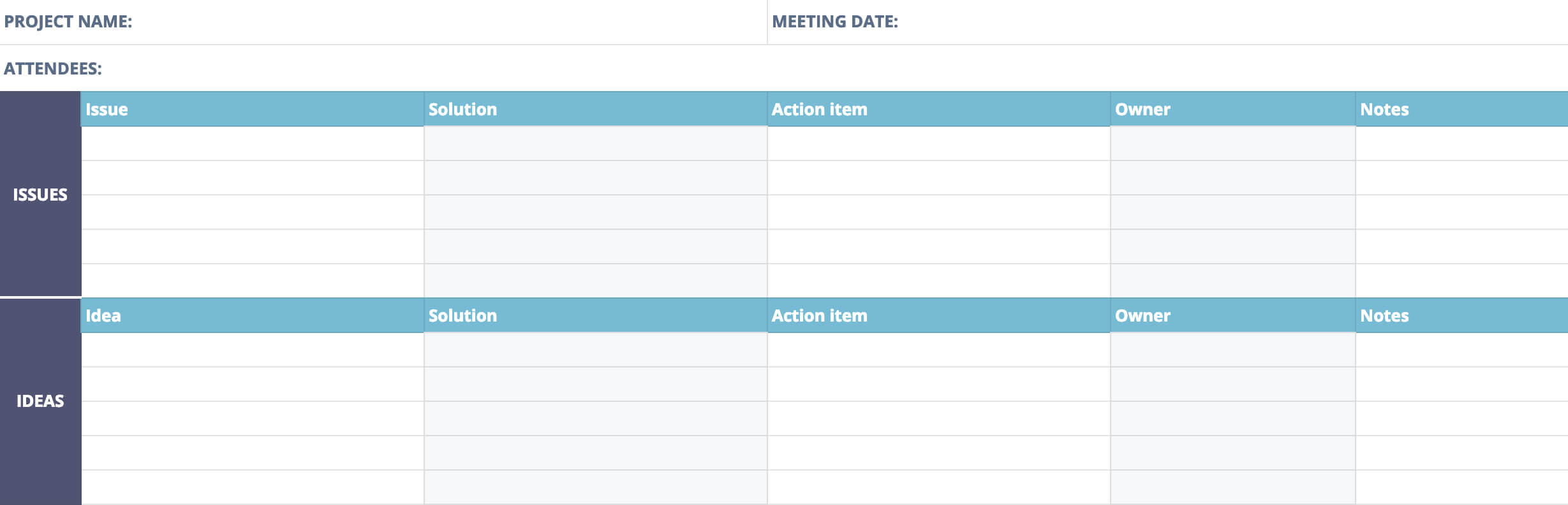 Post Mortem Meeting Template And Tips   Teamgantt With with regard to Fundraising Report Template