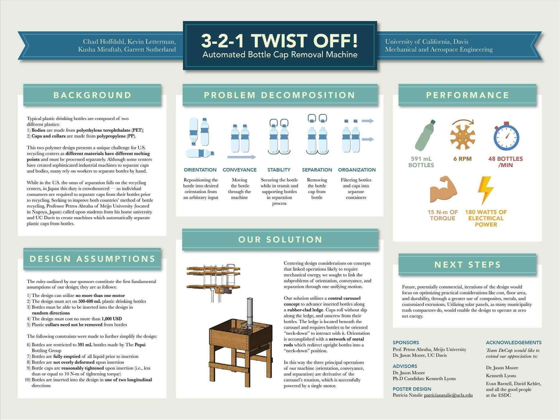 Poster Design Template Fresh Powerpoint Template For in Powerpoint Academic Poster Template