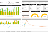 Power Bi For Dynamics Nav Consolidated Financials Throughout Liquidity Report Template
