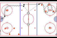 Power Turn Give & Go – Weiss Tech Hockey Drills And Skills intended for Blank Hockey Practice Plan Template