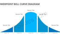 Powerpoint Bell Curve Diagram - Pslides within Powerpoint Bell Curve Template