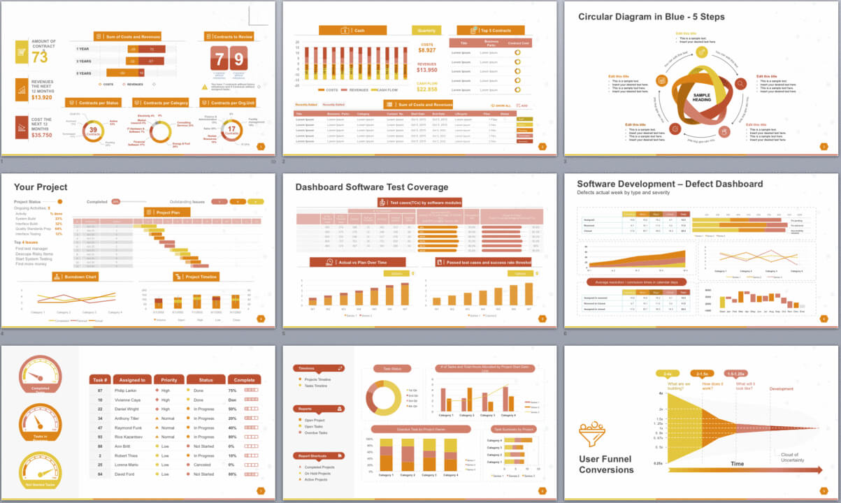 Powerpoint Template To Report Metrics, Kpis, And Project inside Development Status Report Template