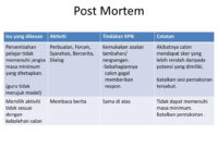Ppt – Post Mortem Powerpoint Presentation – Id:5066769 throughout Post Mortem Template Powerpoint