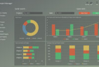 Ppt Template Project Portfolio Dashboard | G | Timeline with regard to Project Portfolio Status Report Template