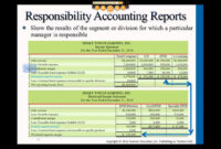 Preparing Performance Reports/flexible Budgets- Intro To Managerial  Accounting- Professor Gershberg with regard to Flexible Budget Performance Report Template