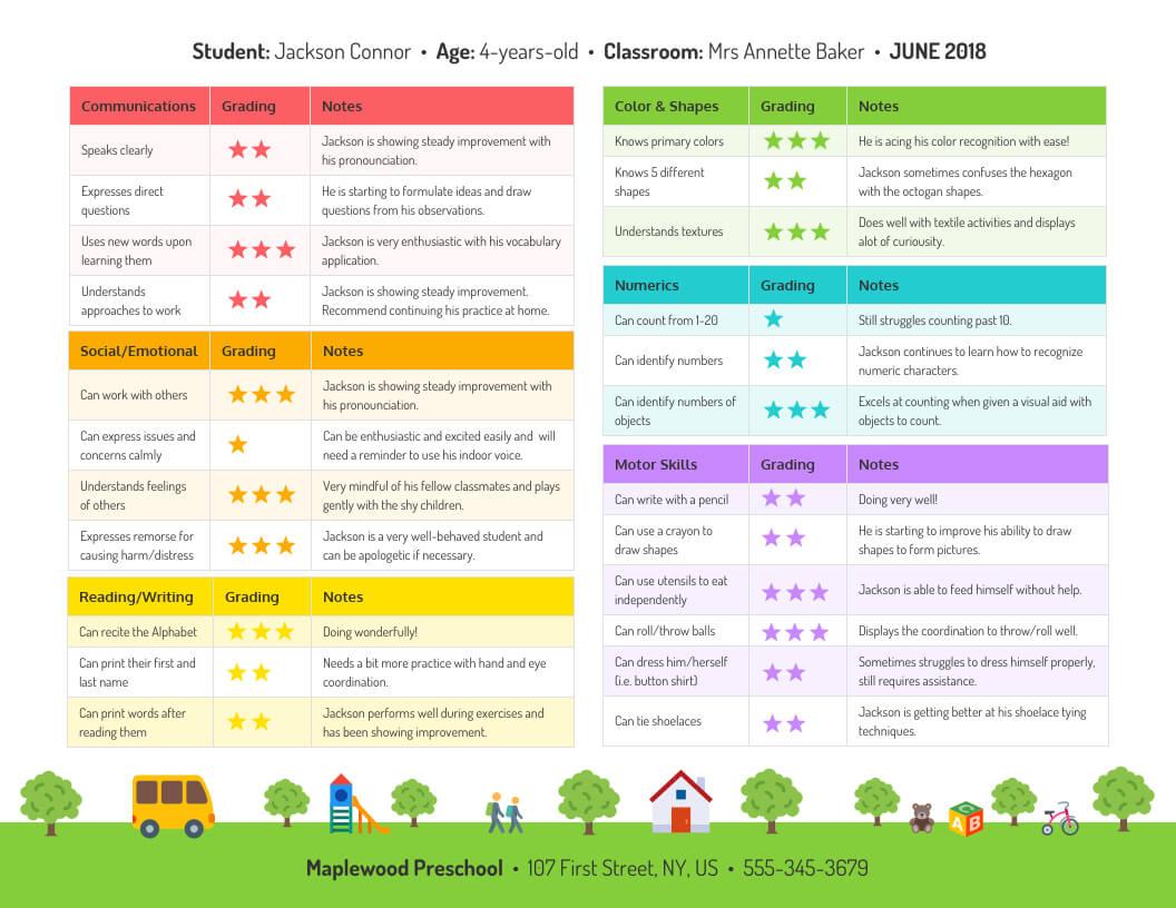 Preschool Progress Report regarding Preschool Weekly Report Template